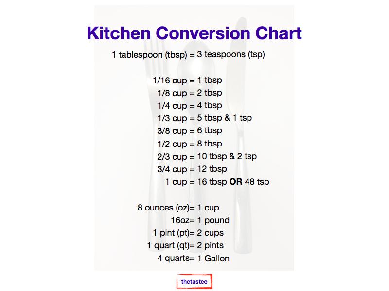 Baking Conversion Chart Thetastee